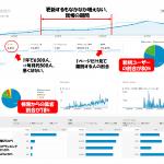 ブログ集客-1年目解析