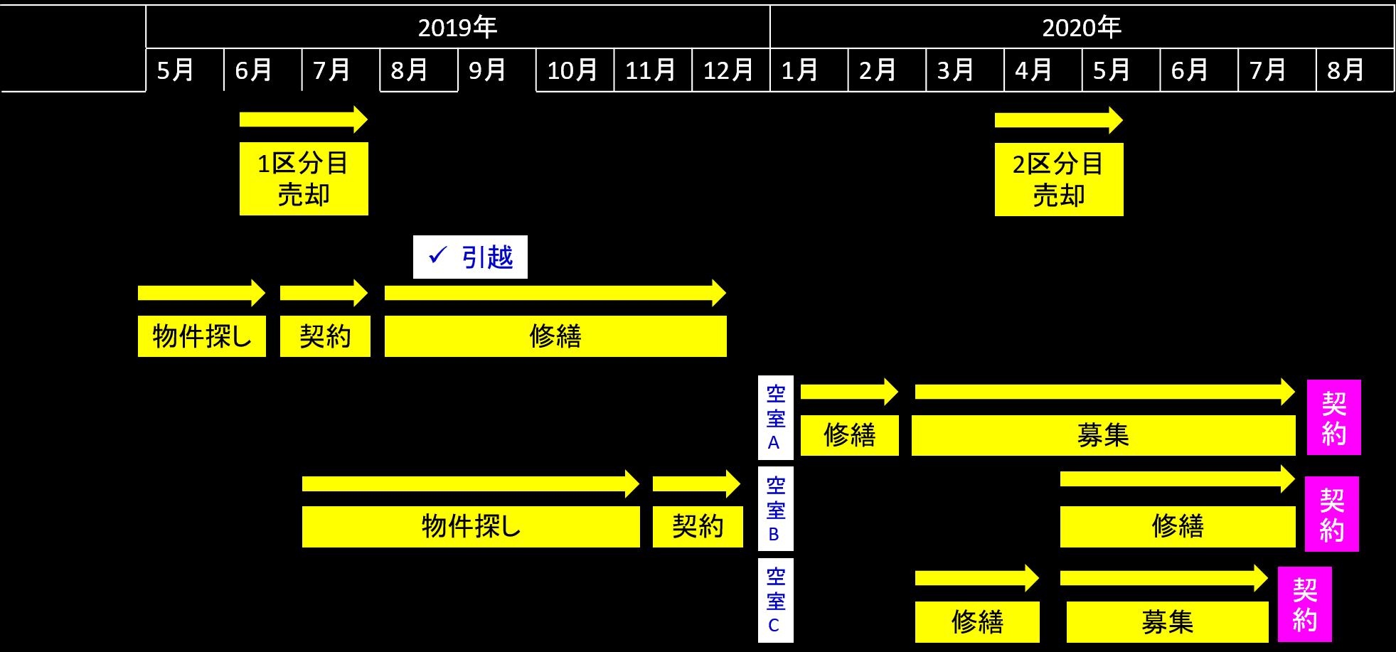 1apart-200810-3