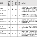 1apart200811-4