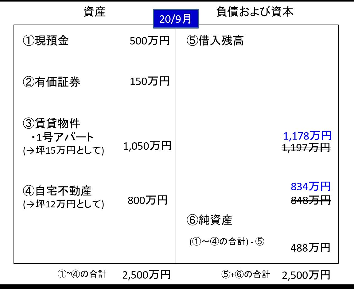 30asset200925-1