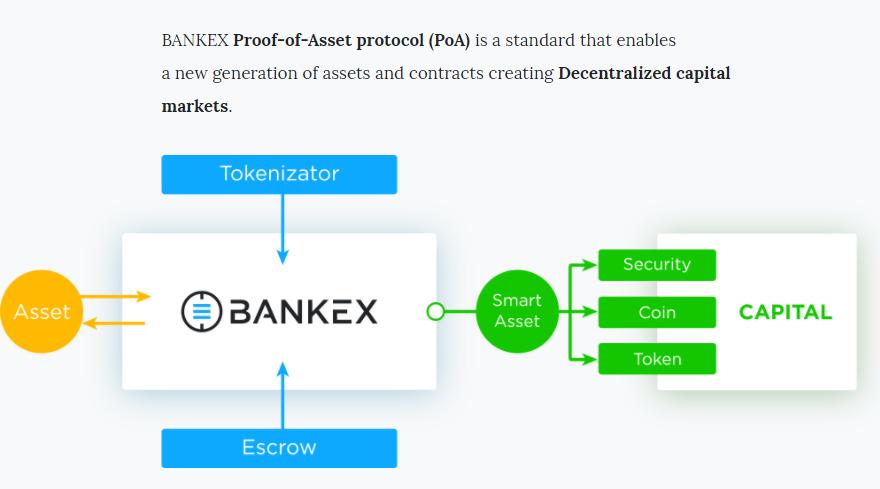 BANKEX-171203-9