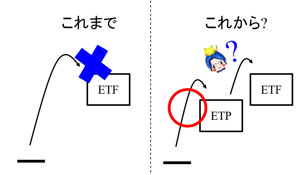 ETP181126-8