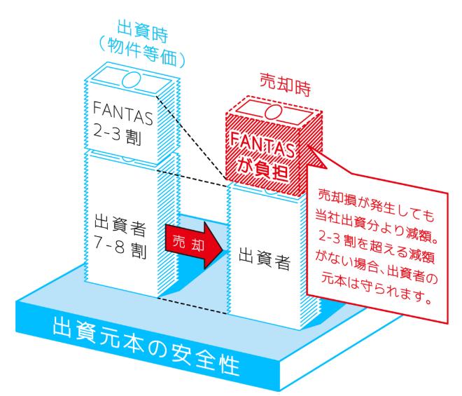 FANTAS190107-2