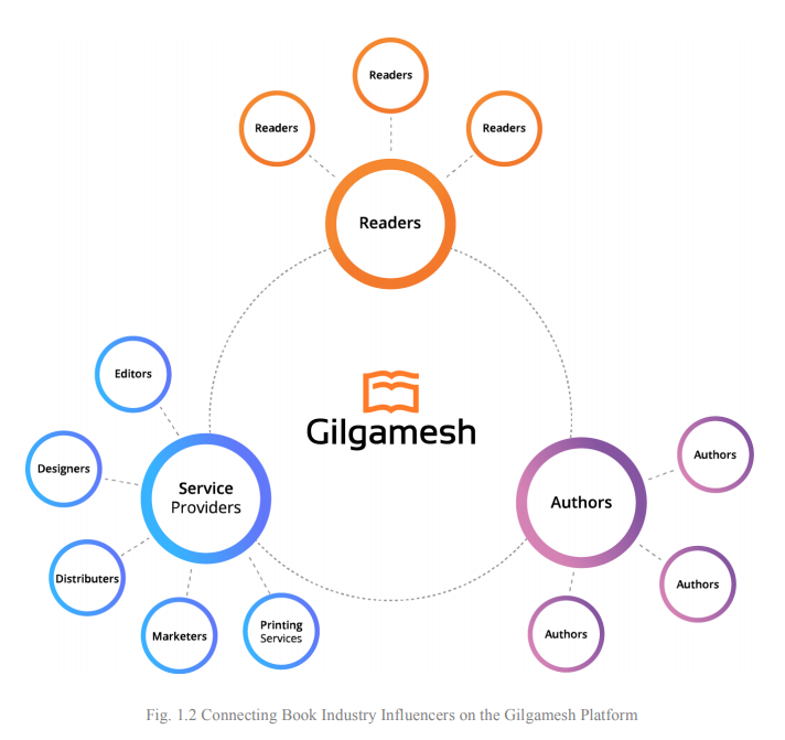 Gilgamesh180215-2