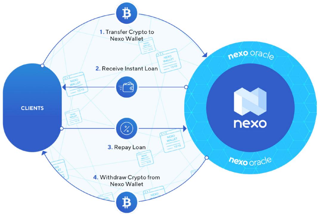 NEXO180527-3