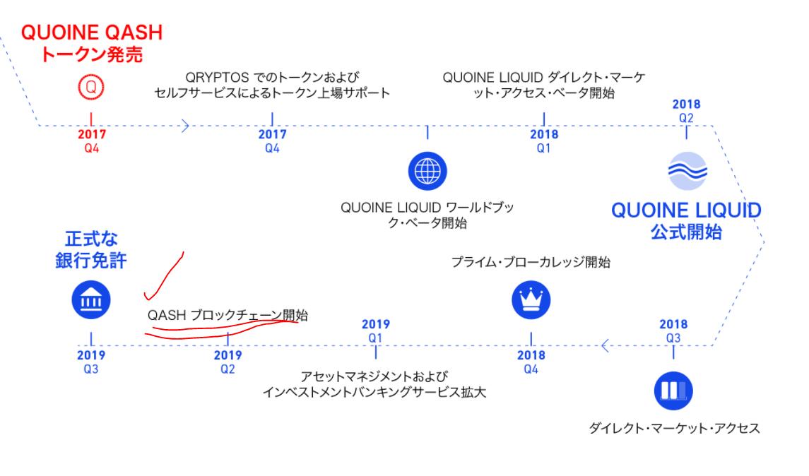 Quoine180208-7