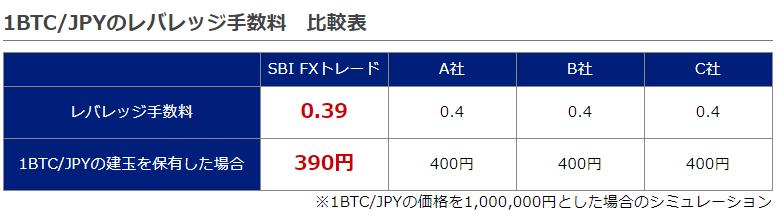 SBI-crypto-cfd200928-4