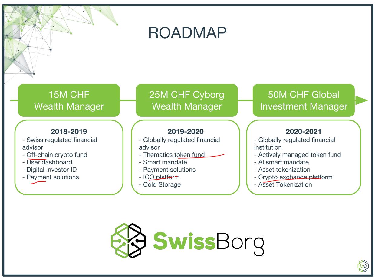 SwissBorg180108-11
