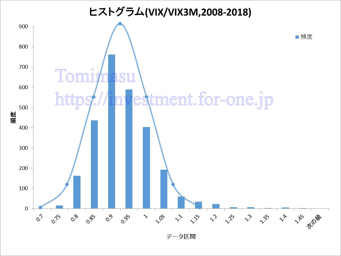 VIX-VIX3M180826-18