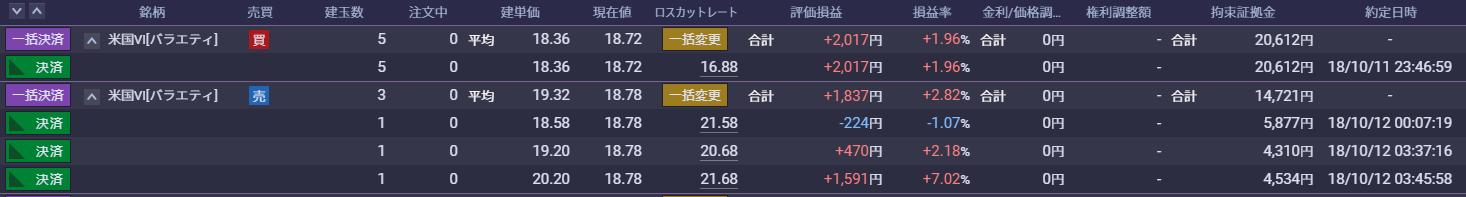 VIX181011-12