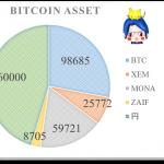 bitcoin-t1