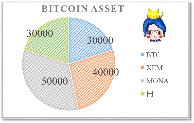 bitcoin-t2