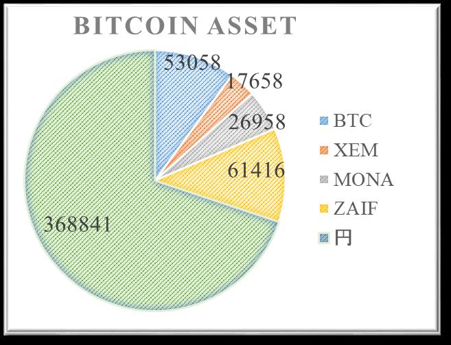 bitcoin170718-1