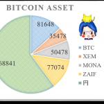 bitcoin_aseet_1707_1