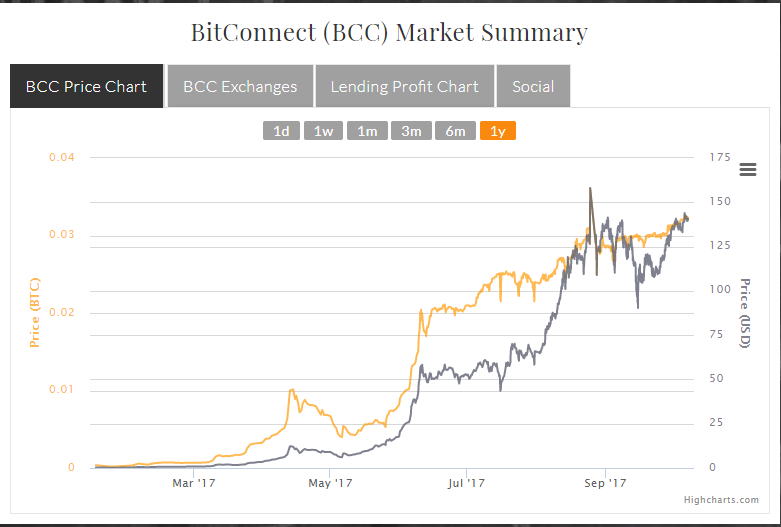 bitconnect5