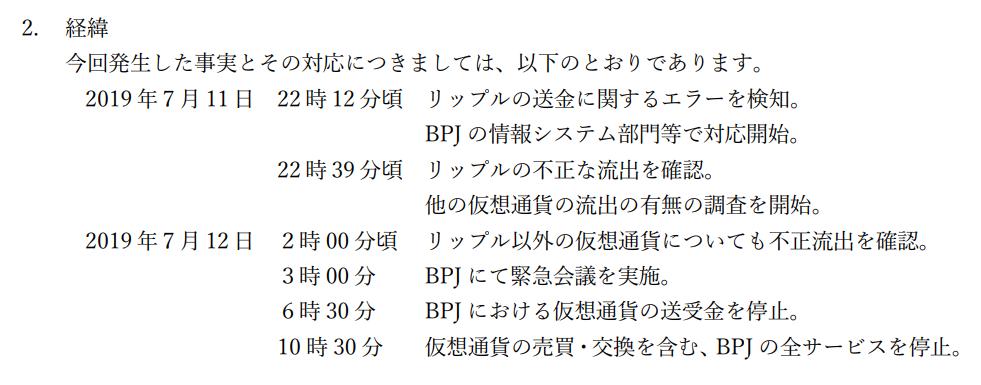 bitpoint190712-2