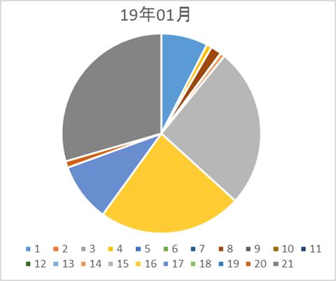 blog190203-4