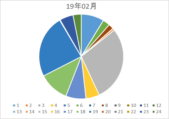 blog190302-4