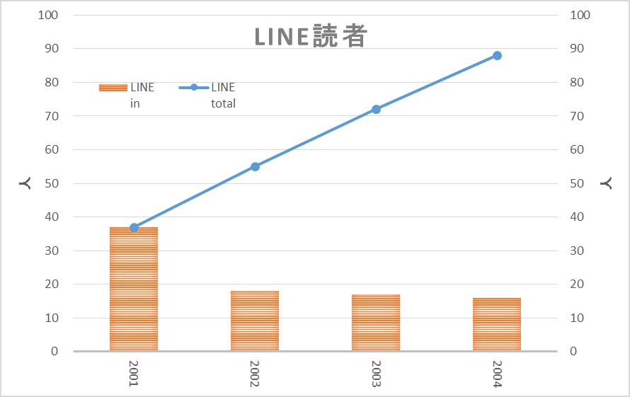blog200507-2
