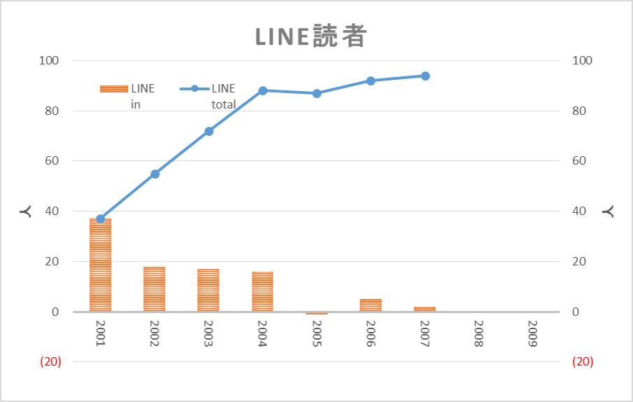 blog200802-3