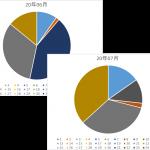 blog200802-4
