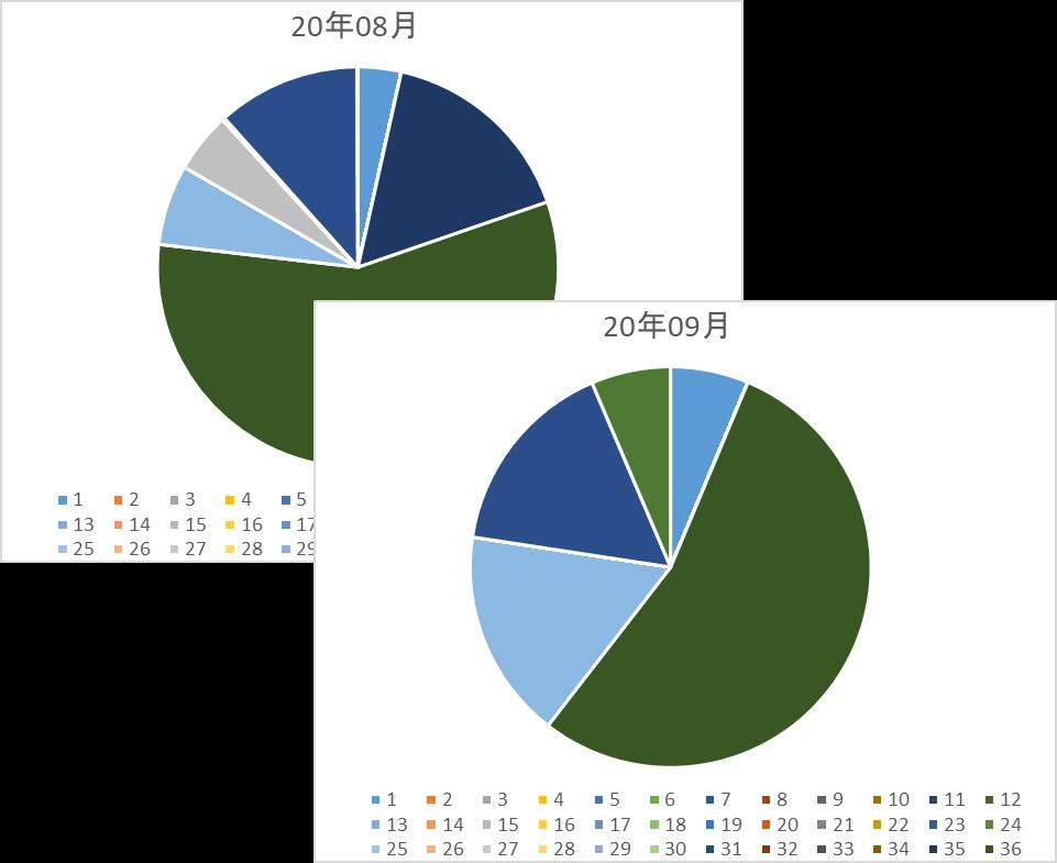 blog201002-4