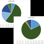 blog201101-4