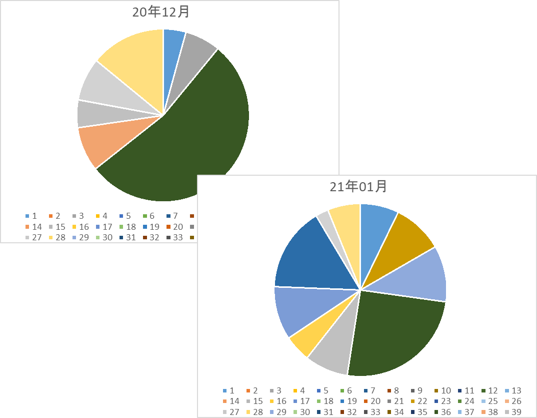 blog210201-4