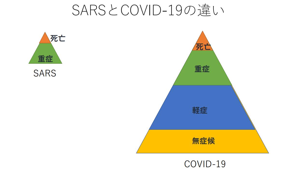 covid-19-200412