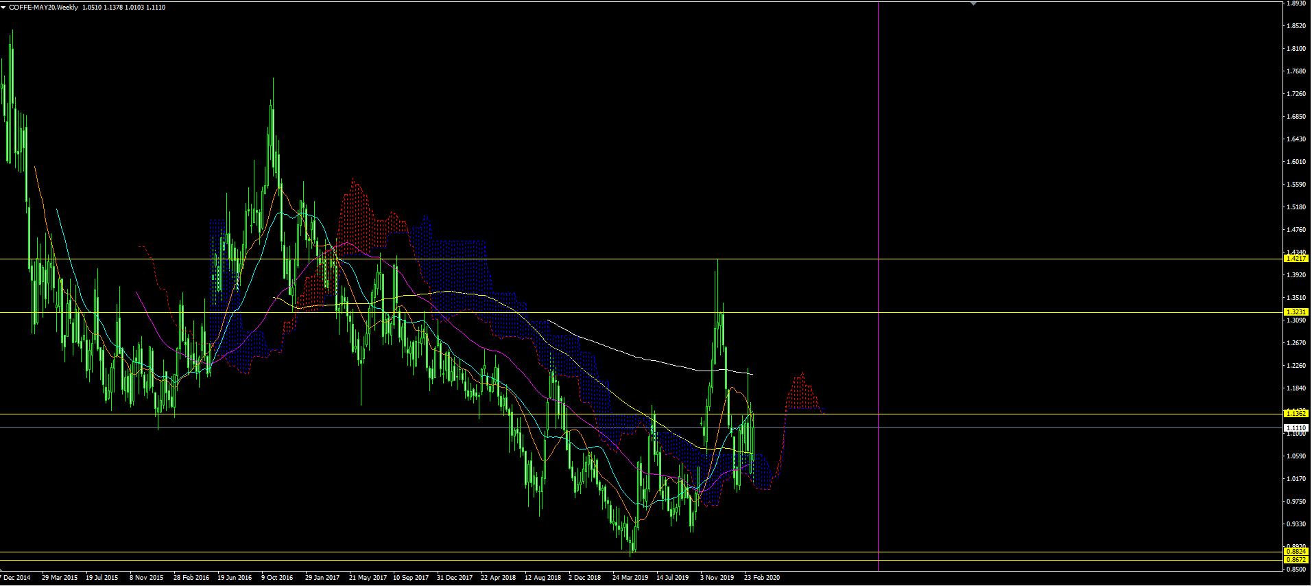 covid19-commodities-200319-6