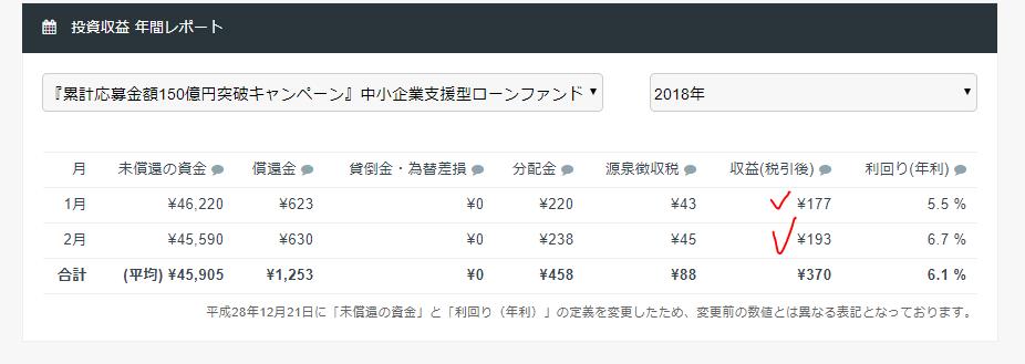 crowdbank180219-2