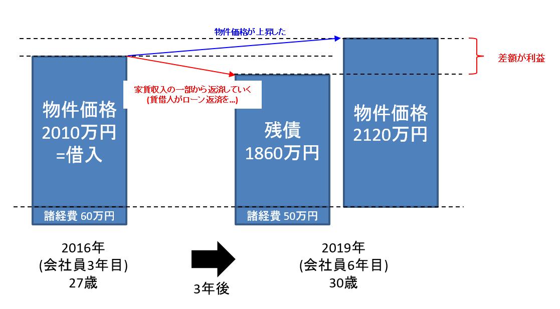 estate190630-2