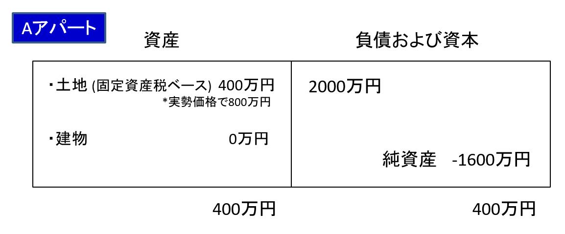 estate201026-1