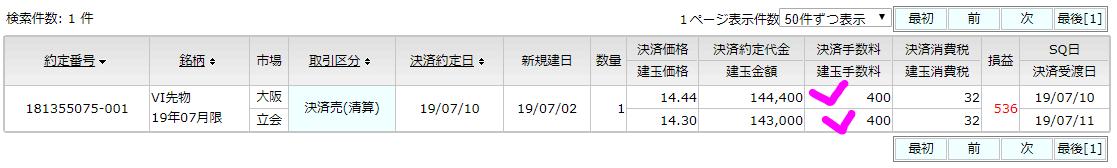 nikkei-Vi-trade190713-1