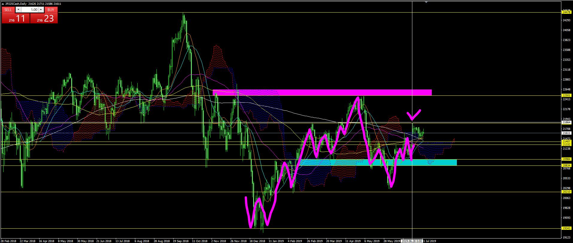 nikkei-Vi-trade190713-3