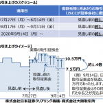 nk225-option200525-1