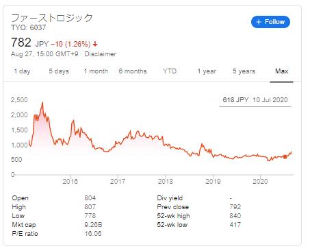rakumachi200827-1