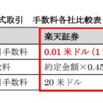 rakuten-beikokukabu190705-4