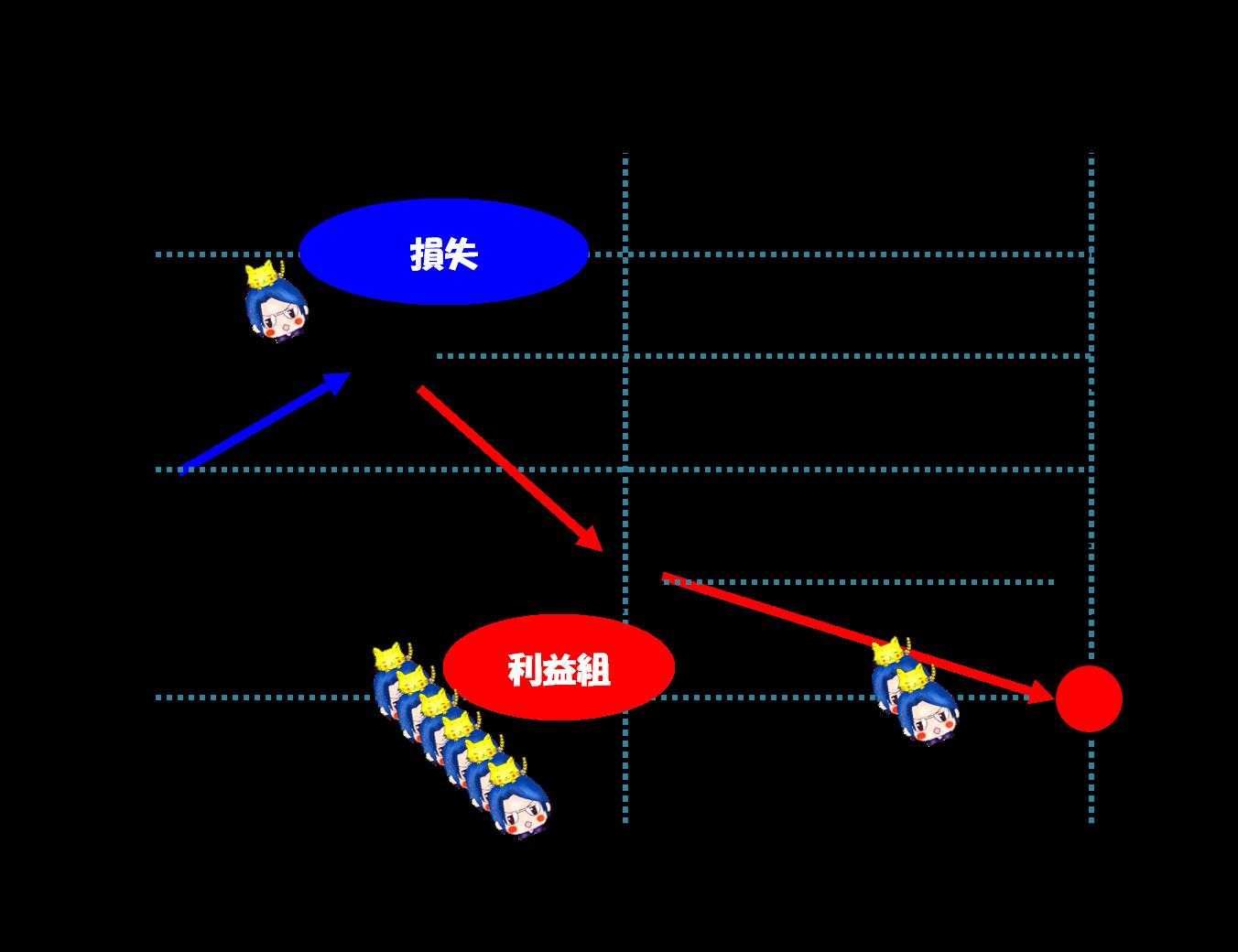 sakimono180819-7