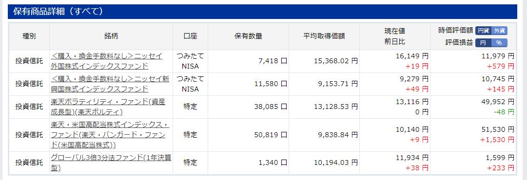 shintaku190707-1