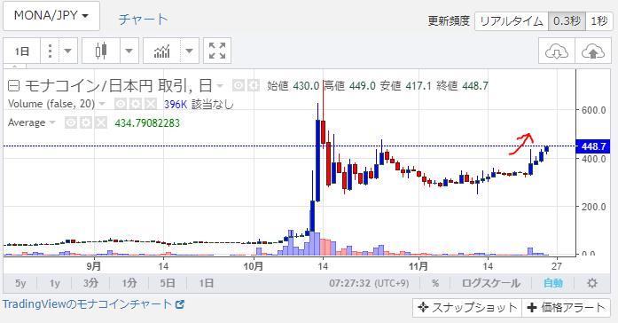 trade171125-2
