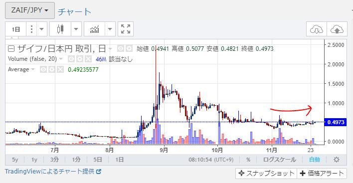 trade171125-6