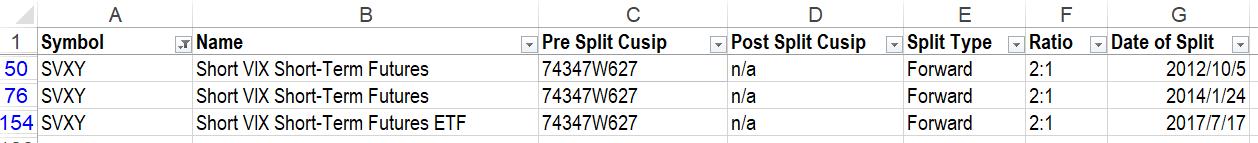 vix-split180907-1