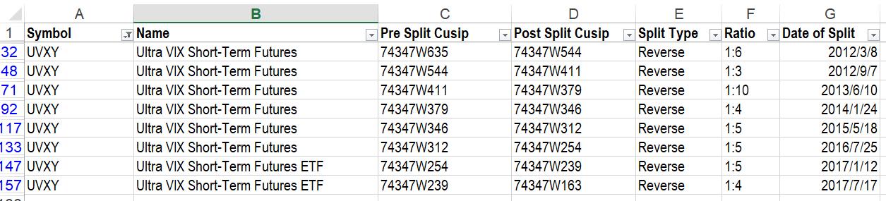 vix-split180907-2